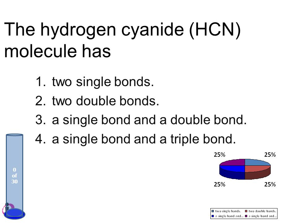 The hydrogen cyanide (HCN) molecule has 1.two single bonds. 2.two double bonds. 3.a single bond and a double bond. 4.a single bond and a triple bond.