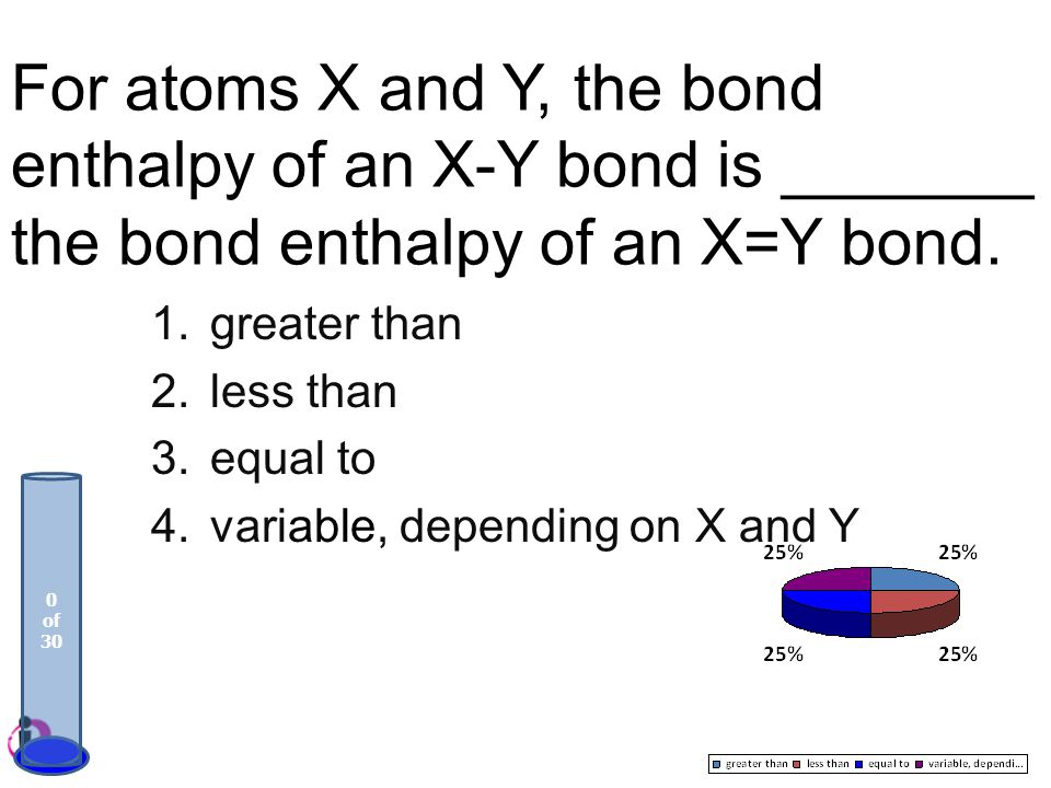 For atoms X and Y, the bond enthalpy of an X-Y bond is _______ the bond enthalpy of an X=Y bond. 1.greater than 2.less than 3.equal to 4.variable, dep
