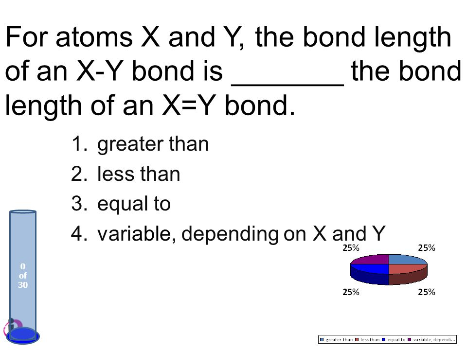 For atoms X and Y, the bond length of an X-Y bond is _______ the bond length of an X=Y bond. 1.greater than 2.less than 3.equal to 4.variable, dependi