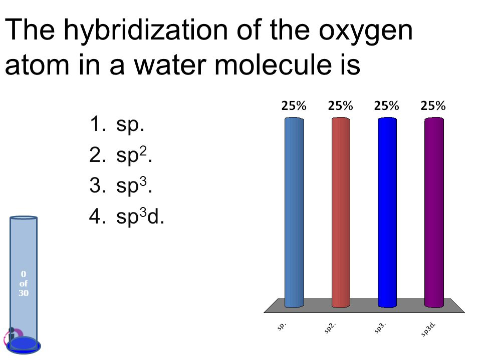 The hybridization of the oxygen atom in a water molecule is 1.sp. 2.sp 2. 3.sp 3. 4.sp 3 d. 0 of 30