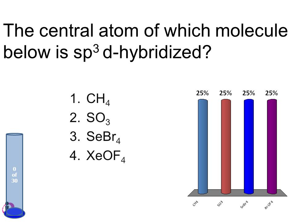 The central atom of which molecule below is sp 3 d-hybridized? 1.CH 4 2.SO 3 3.SeBr 4 4.XeOF 4 0 of 30