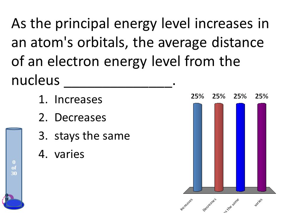As the principal energy level increases in an atom's orbitals, the average distance of an electron energy level from the nucleus ______________. 0 of