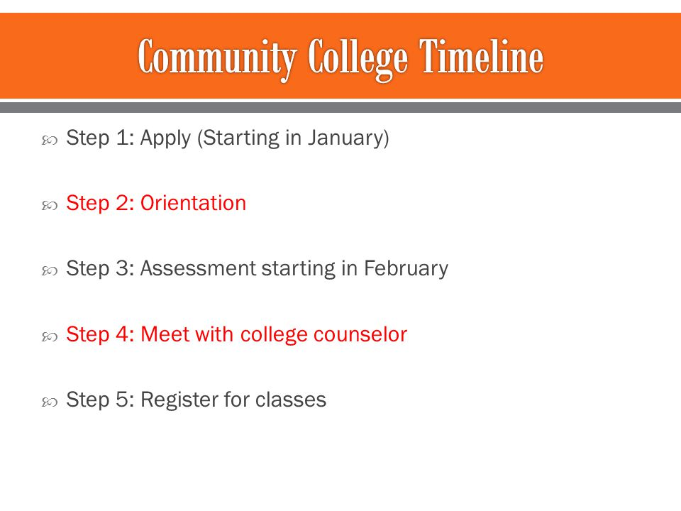  Step 1: Apply (Starting in January)  Step 2: Orientation  Step 3: Assessment starting in February  Step 4: Meet with college counselor  Step 5: Register for classes