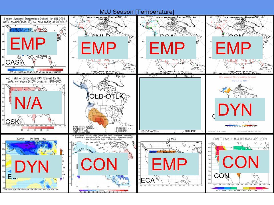 8 EMP DYN CON N/A
