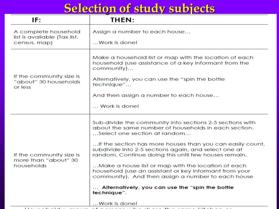 Selection of study subjects