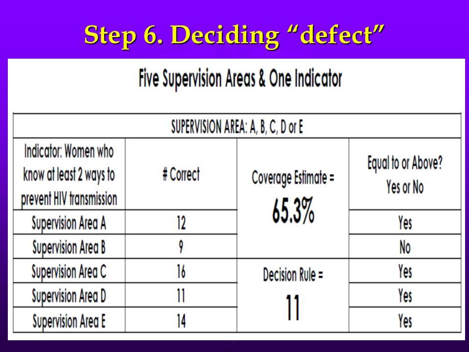 """Step 6. Deciding """"defect"""""""