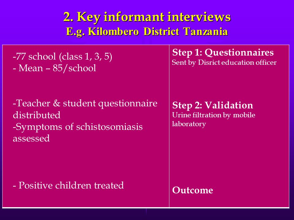 2. Key informant interviews E.g. Kilombero District Tanzania Step 1: Questionnaires Sent by Disrict education officer Step 2: Validation Urine filtrat
