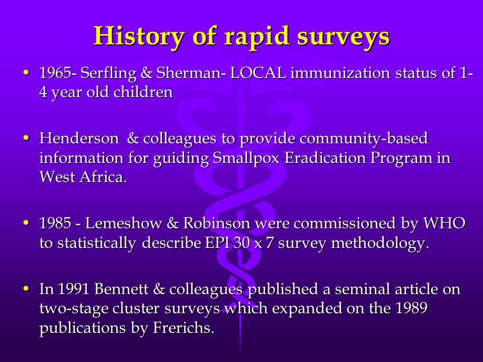 History of rapid surveys 1965- Serfling & Sherman- LOCAL immunization status of 1- 4 year old children1965- Serfling & Sherman- LOCAL immunization sta