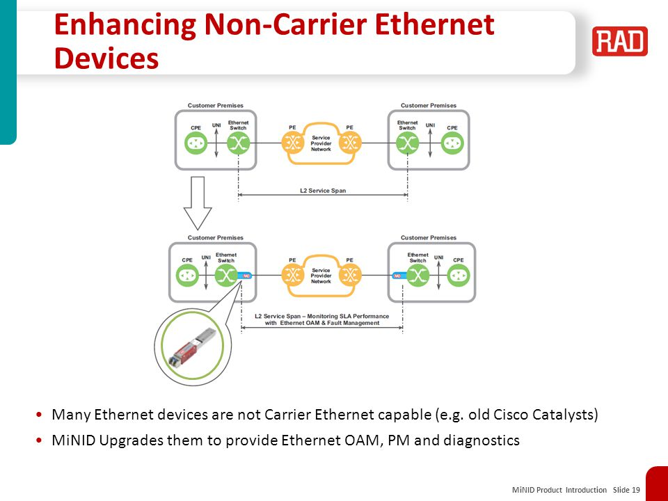 MiNID Product Introduction Slide 19 Enhancing Non-Carrier Ethernet Devices Many Ethernet devices are not Carrier Ethernet capable (e.g. old Cisco Cata