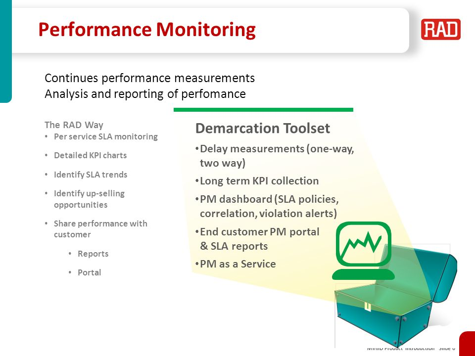 MiNID Product Introduction Slide 6 Performance Monitoring Continues performance measurements Analysis and reporting of perfomance Demarcation Toolset