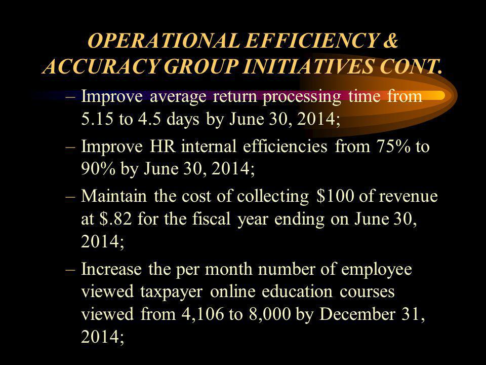 OPERATIONAL EFFICIENCY & ACCURACY GROUP INITIATIVES CONT.