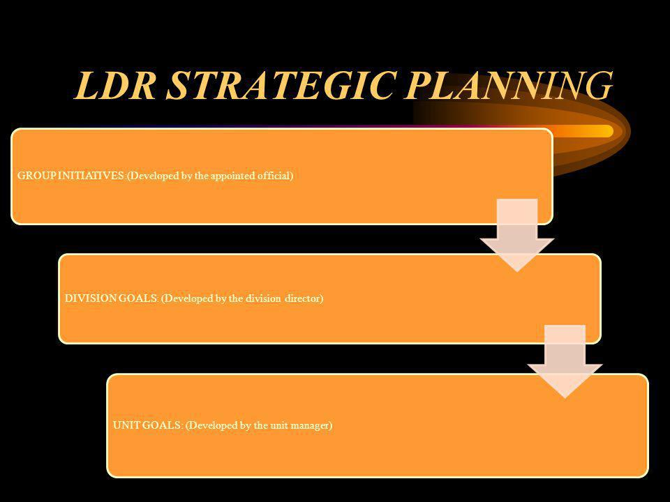 LDR STRATEGIC PLANNING GROUP INITIATIVES:(Developed by the appointed official) DIVISION GOALS: (Developed by the division director) UNIT GOALS: (Developed by the unit manager)
