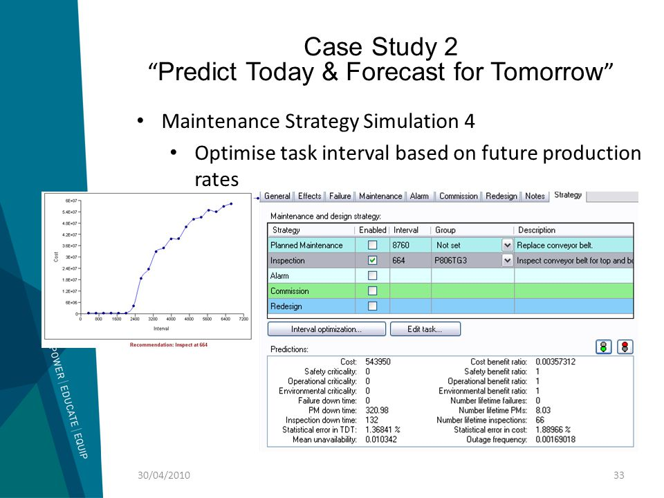"""Case Study 2 """" Predict Today & Forecast for Tomorrow """" 30/04/201033 Maintenance Strategy Simulation 4 Optimise task interval based on future productio"""