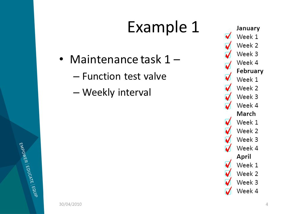 Example 1 Maintenance task 1 – – Function test valve – Weekly interval 30/04/20104 January Week 1 Week 2 Week 3 Week 4 February Week 1 Week 2 Week 3 W
