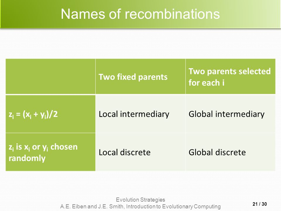 Evolution Strategies A.E. Eiben and J.E. Smith, Introduction to Evolutionary Computing Names of recombinations Two fixed parents Two parents selected
