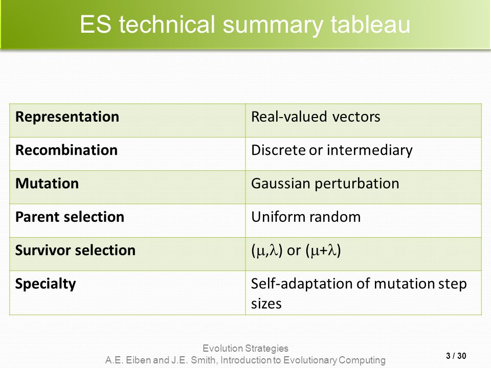 Evolution Strategies A.E. Eiben and J.E. Smith, Introduction to Evolutionary Computing ES technical summary tableau RepresentationReal-valued vectors