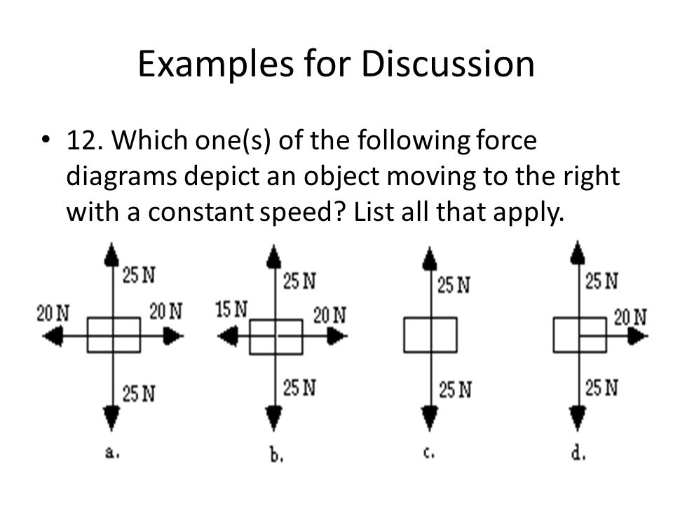 Examples for Discussion 12. Which one(s) of the following force diagrams depict an object moving to the right with a constant speed? List all that app