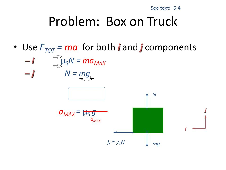 Problem: Box on Truck ij Use F TOT = ma for both i and j components – i – i  S N = ma MAX – j – j N = mg a MAX =  S g N f F =  S N mg a MAX i j See