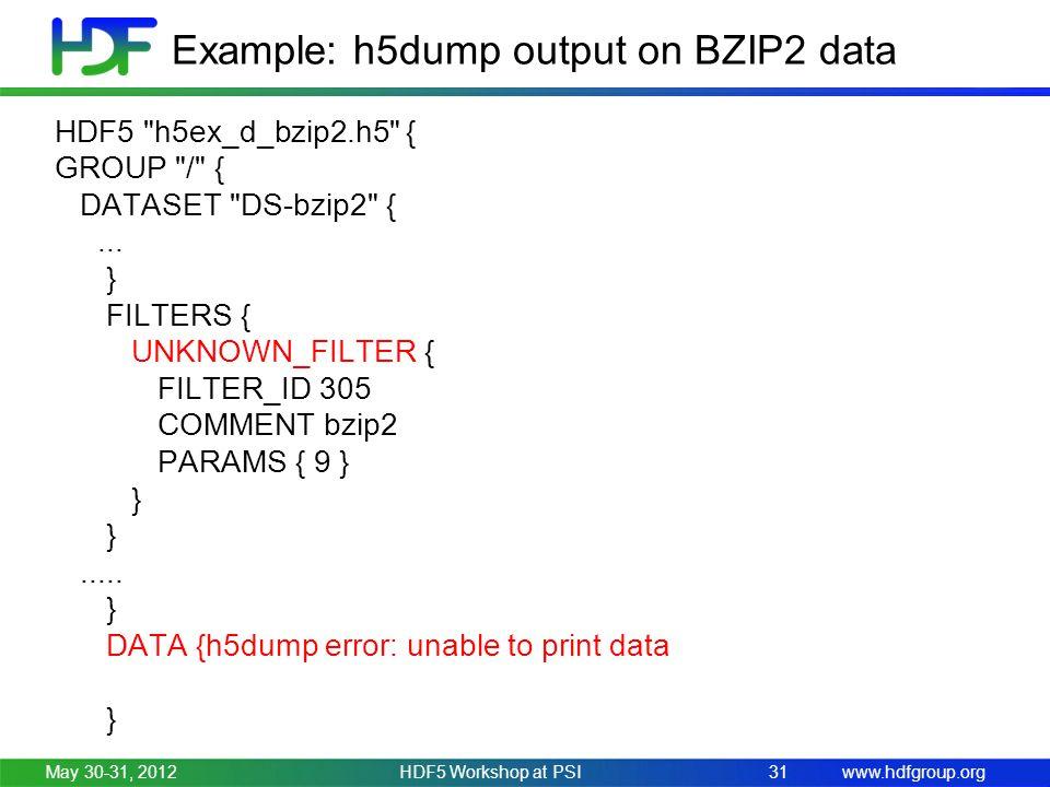 www.hdfgroup.org Example: h5dump output on BZIP2 data HDF5 h5ex_d_bzip2.h5 { GROUP / { DATASET DS-bzip2 {...