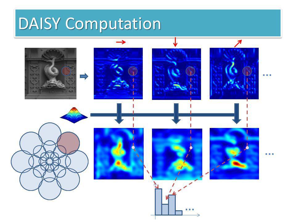 DAISY Computation … … …