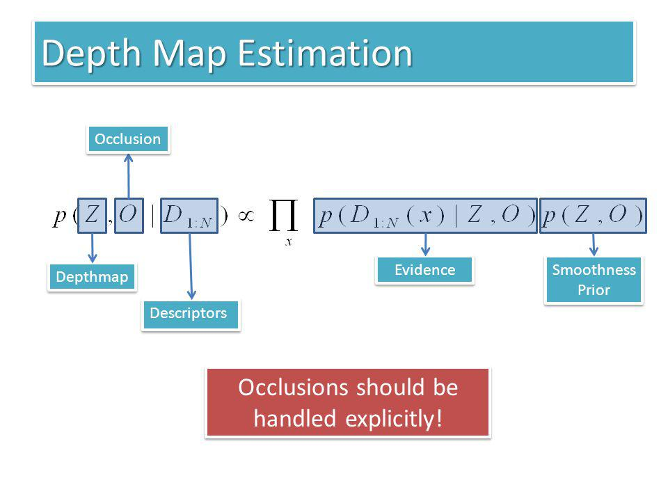 Depth Map Estimation Descriptors Occlusion Depthmap Evidence Smoothness Prior Occlusions should be handled explicitly!