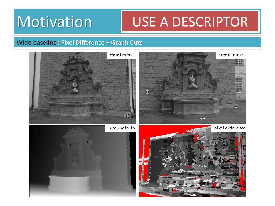 MotivationMotivation Wide baseline : SIFT Descriptor*+ Graph Cuts groundtruthSIFT 250 Seconds * D.