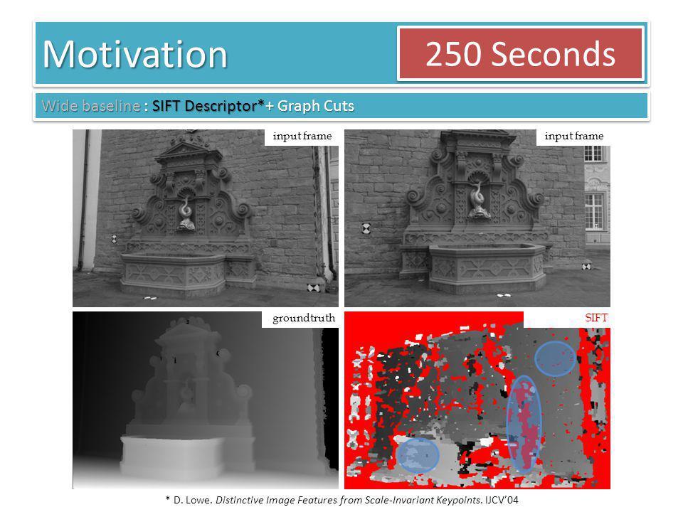 MotivationMotivation Wide baseline : SIFT Descriptor*+ Graph Cuts groundtruthSIFT 250 Seconds * D. Lowe. Distinctive Image Features from Scale-Invaria