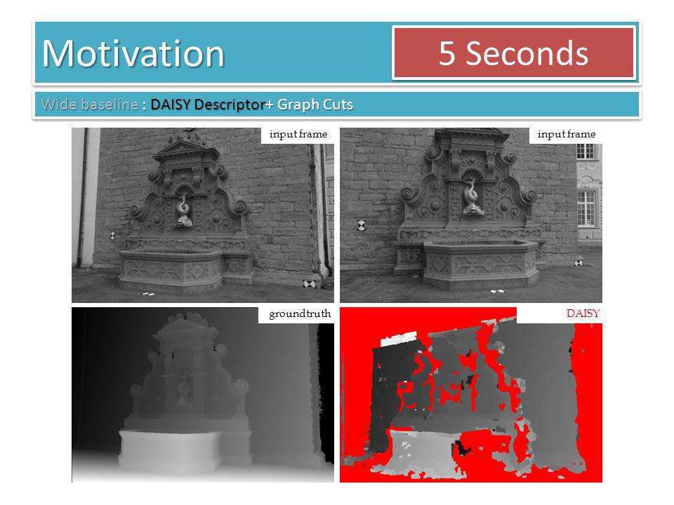 Image Transforms Contrast Change Scale Blurry Webcam Images SIFTNCC