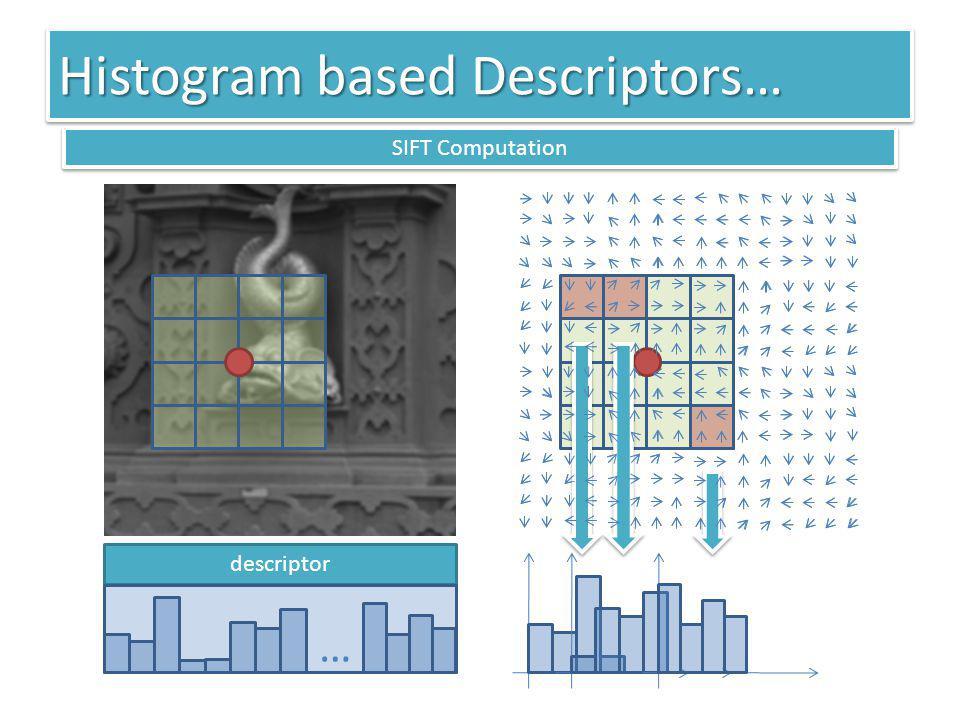 descriptor Histogram based Descriptors… SIFT Computation …