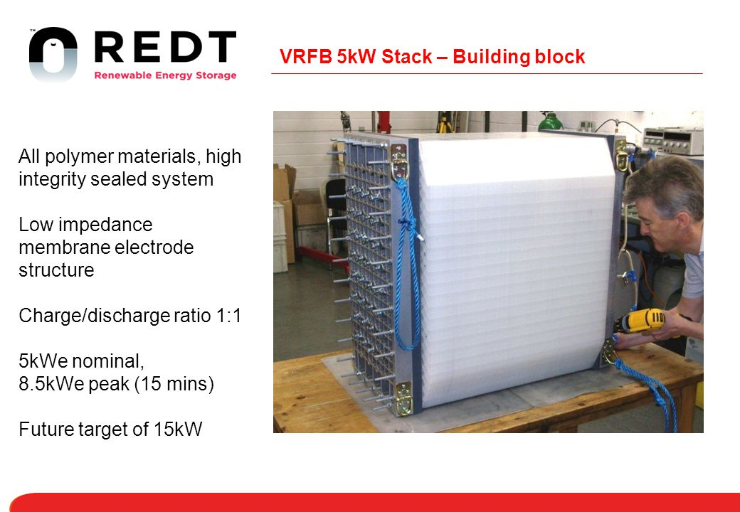 VRFB 5kW Stack – Building block All polymer materials, high integrity sealed system Low impedance membrane electrode structure Charge/discharge ratio 1:1 5kWe nominal, 8.5kWe peak (15 mins) Future target of 15kW