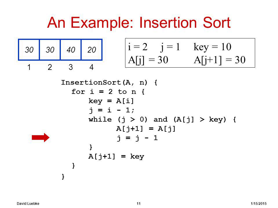 David Luebke 11 1/15/2015 An Example: Insertion Sort InsertionSort(A, n) { for i = 2 to n { key = A[i] j = i - 1; while (j > 0) and (A[j] > key) { A[j+1] = A[j] j = j - 1 } A[j+1] = key } } 30 4020 1234 i = 2j = 1key = 10 A[j] = 30 A[j+1] = 30