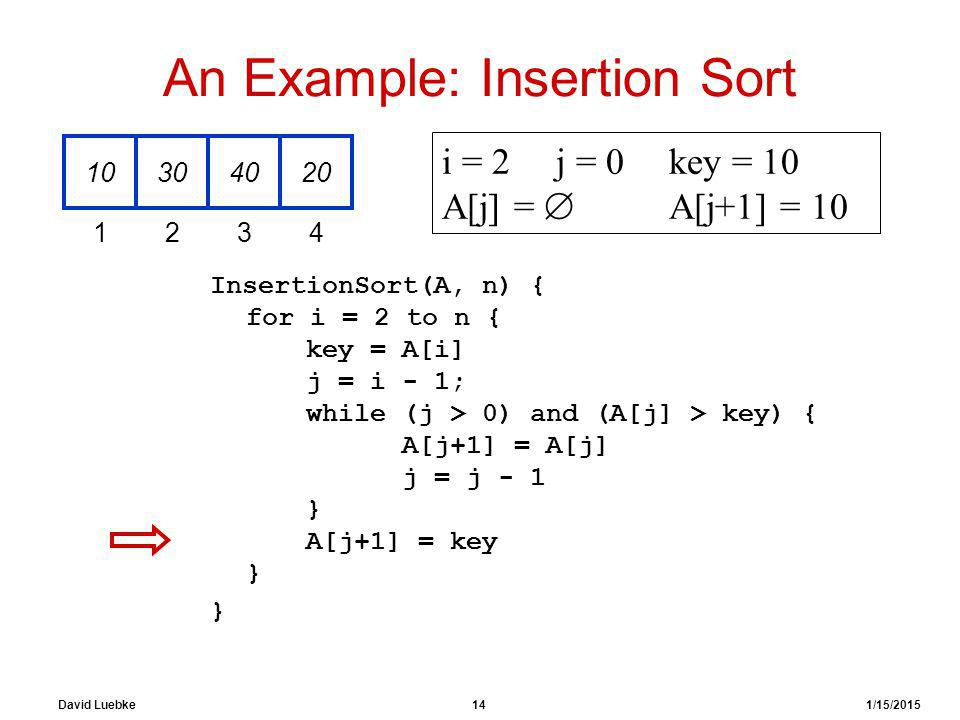 David Luebke 14 1/15/2015 An Example: Insertion Sort InsertionSort(A, n) { for i = 2 to n { key = A[i] j = i - 1; while (j > 0) and (A[j] > key) { A[j+1] = A[j] j = j - 1 } A[j+1] = key } } 10304020 1234 i = 2j = 0key = 10 A[j] =  A[j+1] = 10