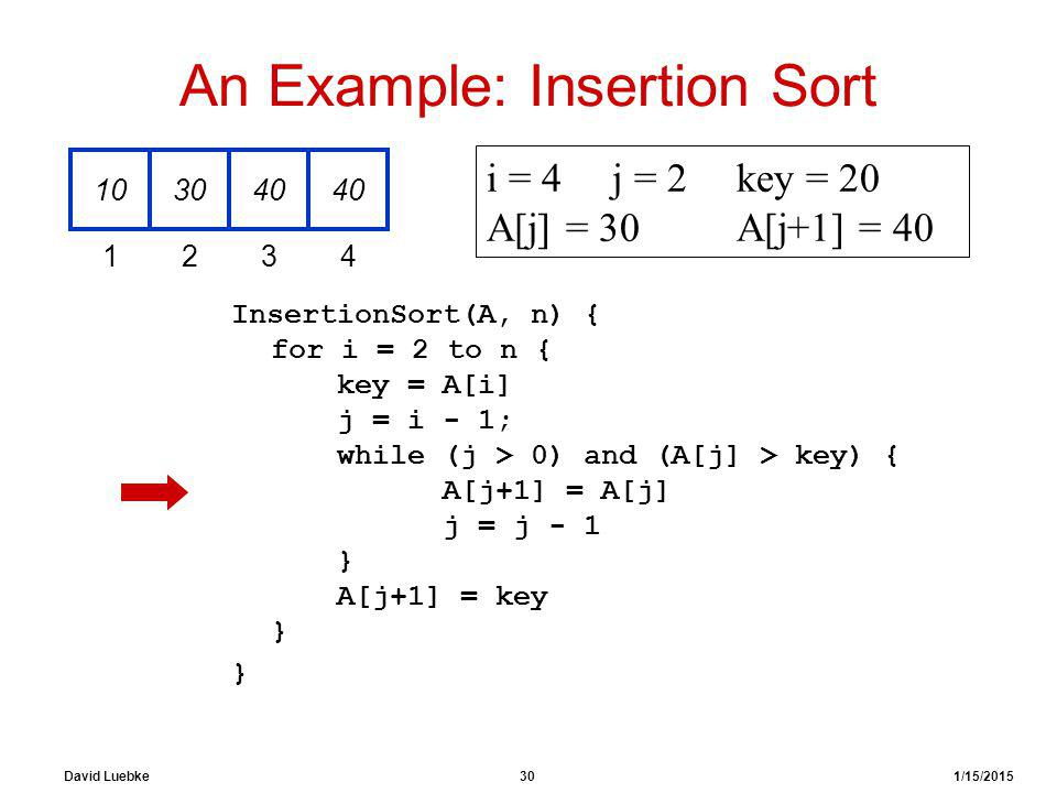 David Luebke 30 1/15/2015 An Example: Insertion Sort InsertionSort(A, n) { for i = 2 to n { key = A[i] j = i - 1; while (j > 0) and (A[j] > key) { A[j+1] = A[j] j = j - 1 } A[j+1] = key } } 103040 1234 i = 4j = 2key = 20 A[j] = 30 A[j+1] = 40