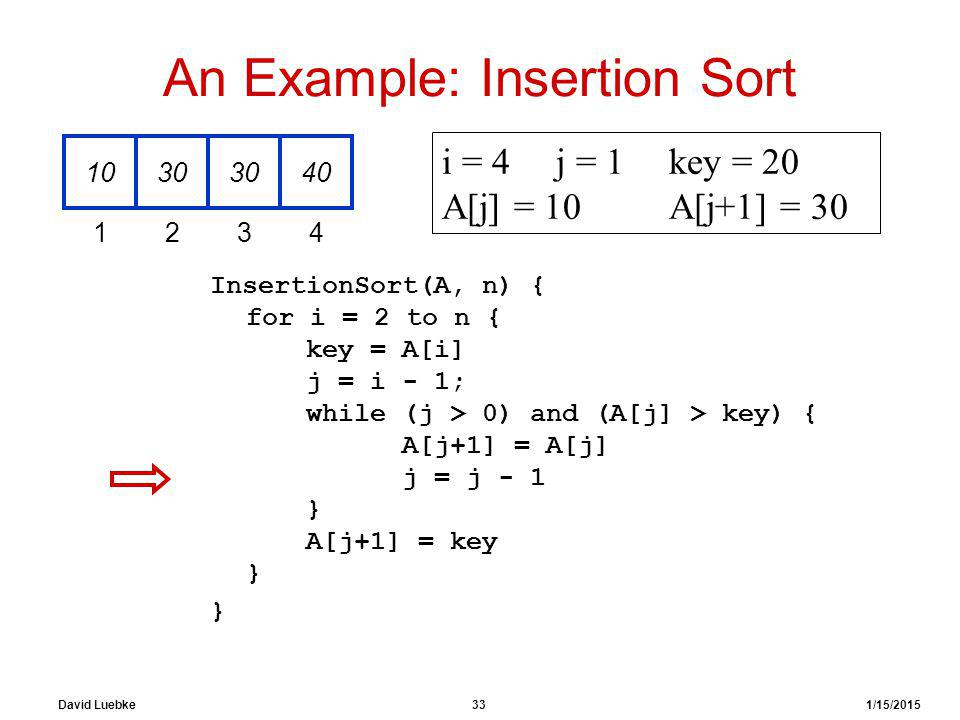David Luebke 33 1/15/2015 An Example: Insertion Sort InsertionSort(A, n) { for i = 2 to n { key = A[i] j = i - 1; while (j > 0) and (A[j] > key) { A[j+1] = A[j] j = j - 1 } A[j+1] = key } } 1030 40 1234 i = 4j = 1key = 20 A[j] = 10 A[j+1] = 30