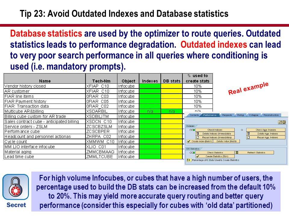 Tip 23: Avoid Outdated Indexes and Database statistics Database statistics are used by the optimizer to route queries. Outdated statistics leads to pe