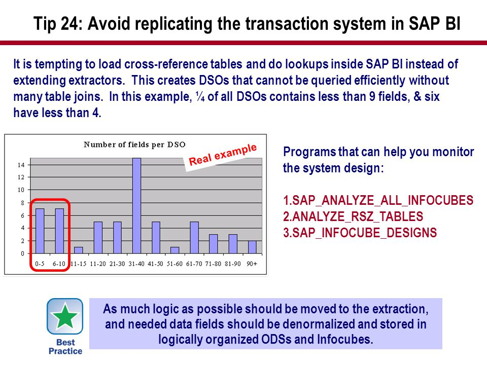 Tip 24: Avoid replicating the transaction system in SAP BI It is tempting to load cross-reference tables and do lookups inside SAP BI instead of exten