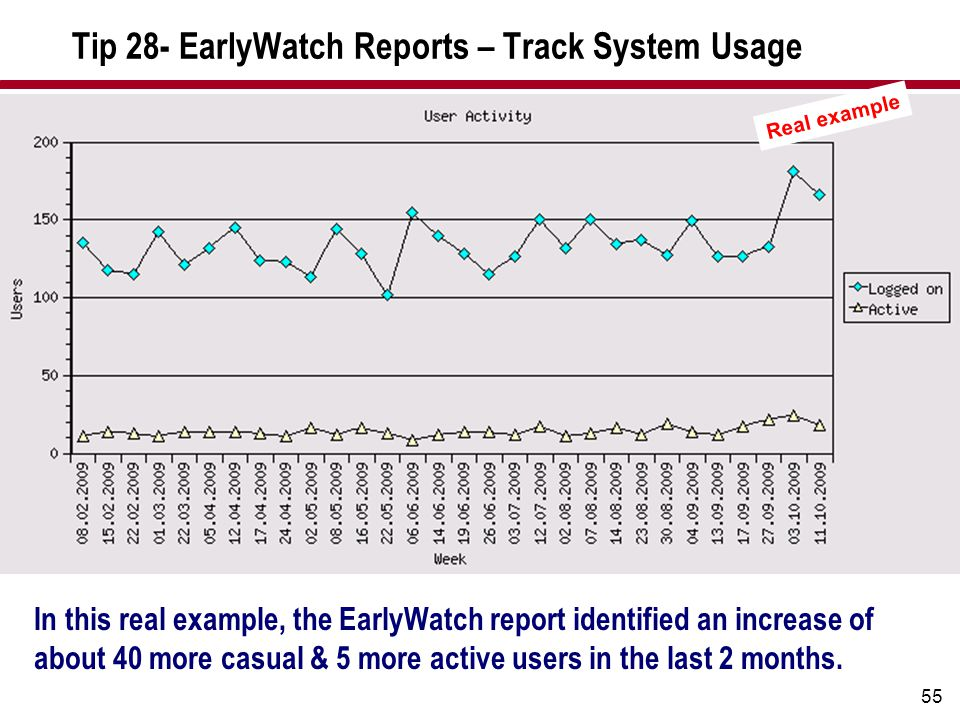 55 Tip 28- EarlyWatch Reports – Track System Usage In this real example, the EarlyWatch report identified an increase of about 40 more casual & 5 more active users in the last 2 months.