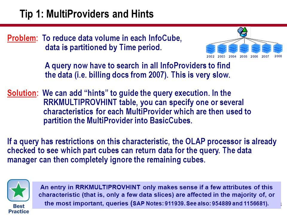 8 Problem: To reduce data volume in each InfoCube, data is partitioned by Time period. A query now have to search in all InfoProviders to find the dat