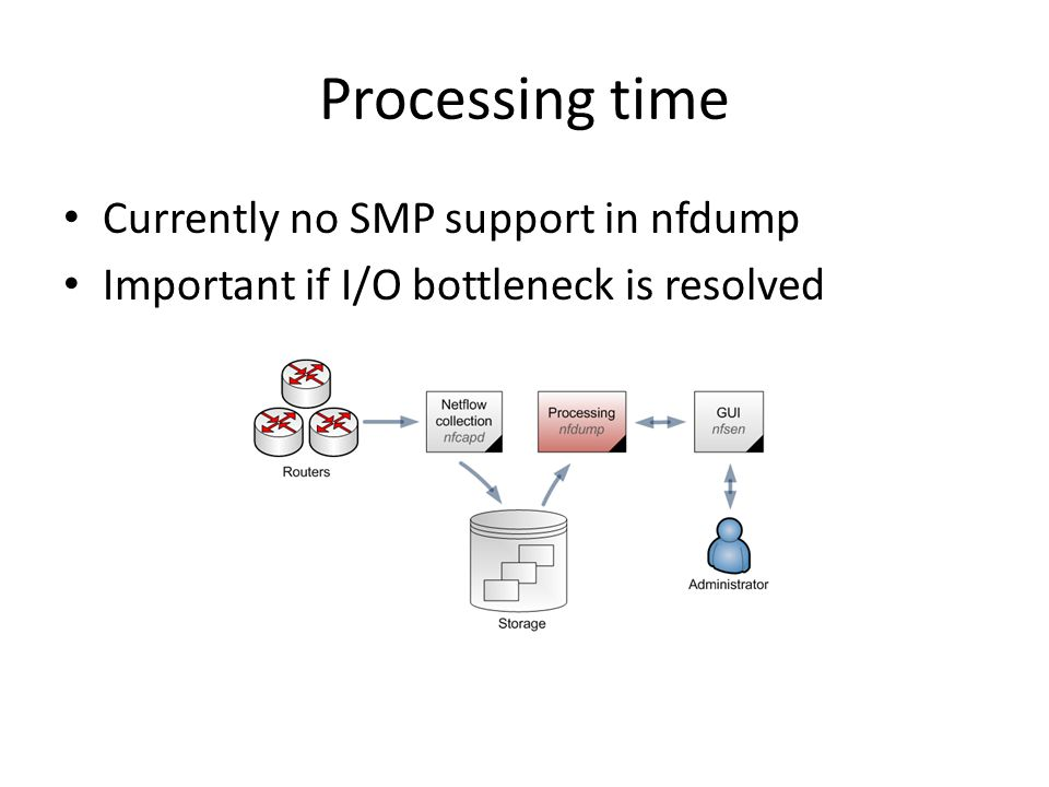 Processing time Currently no SMP support in nfdump Important if I/O bottleneck is resolved