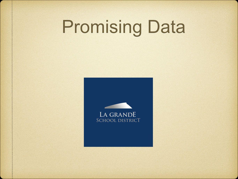 Promising Data