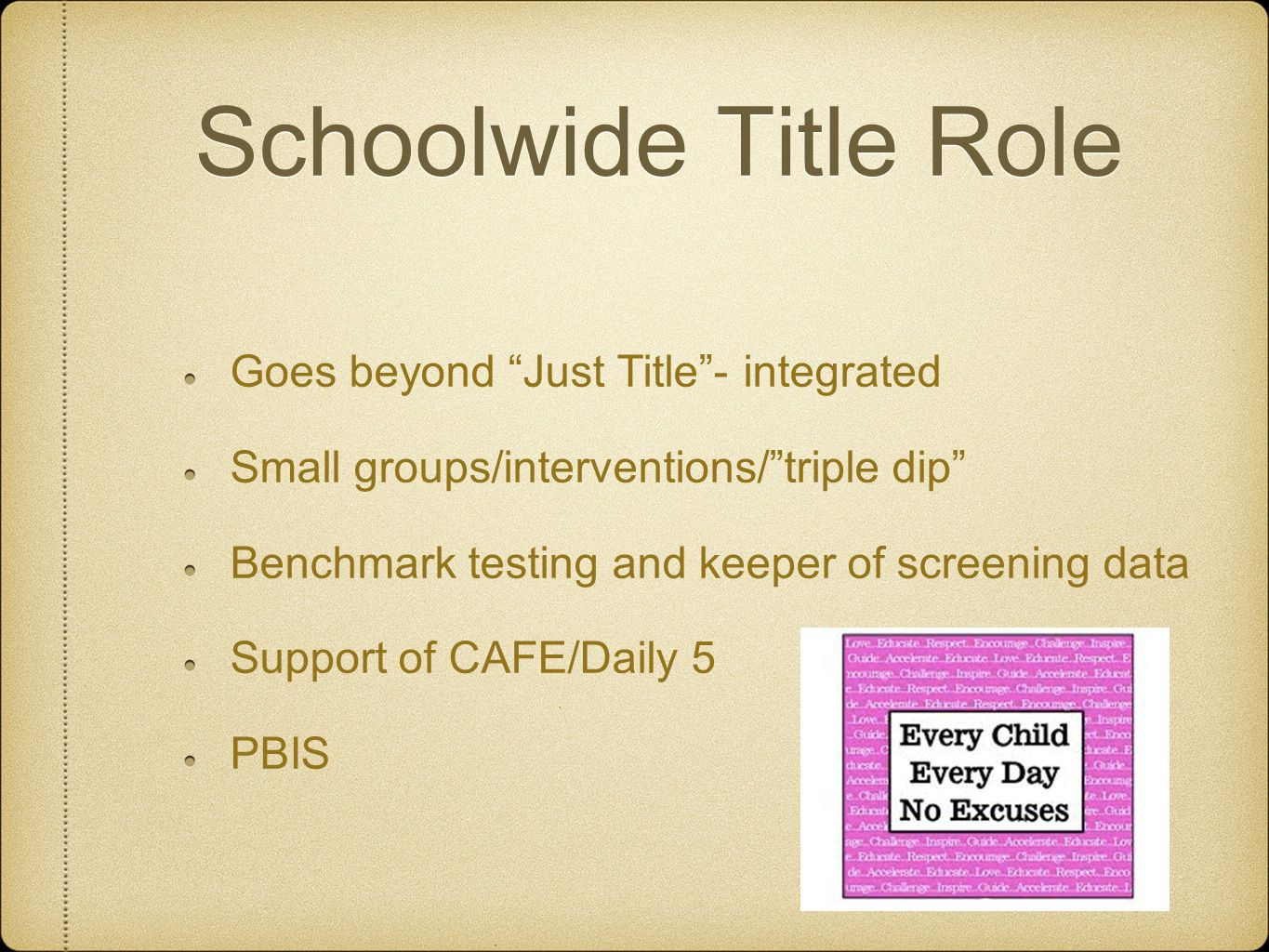 Schoolwide Title Role Goes beyond Just Title - integrated Small groups/interventions/ triple dip Benchmark testing and keeper of screening data Support of CAFE/Daily 5 PBIS