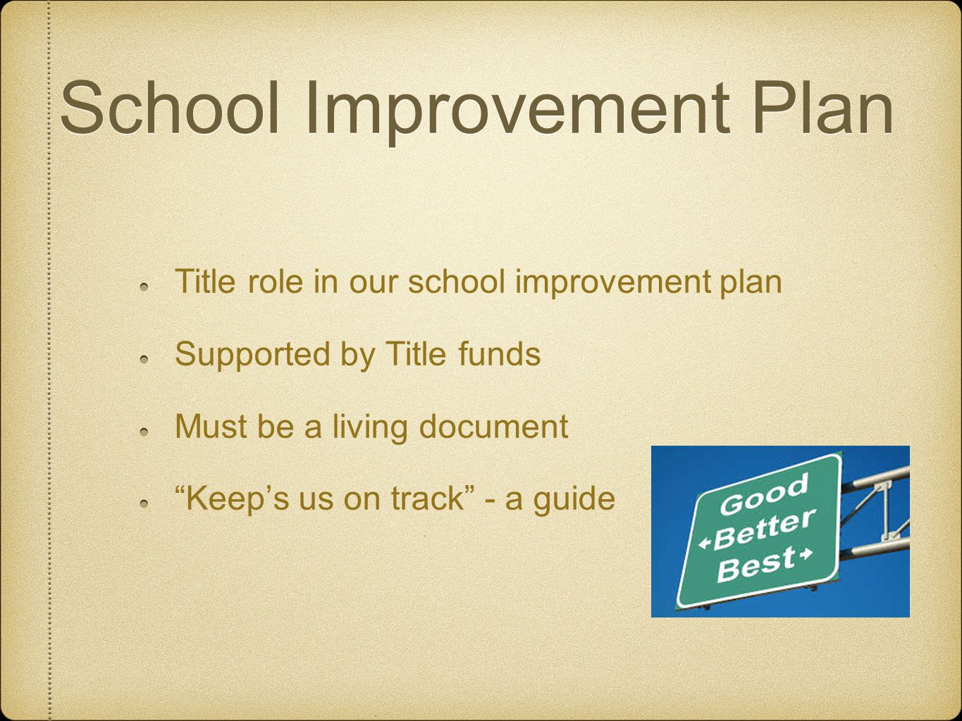 School Improvement Plan Title role in our school improvement plan Supported by Title funds Must be a living document Keep's us on track - a guide