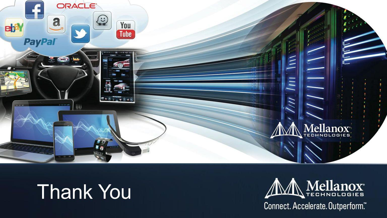 © 2014 Mellanox Technologies 16 - Mellanox Technologies- Thank You
