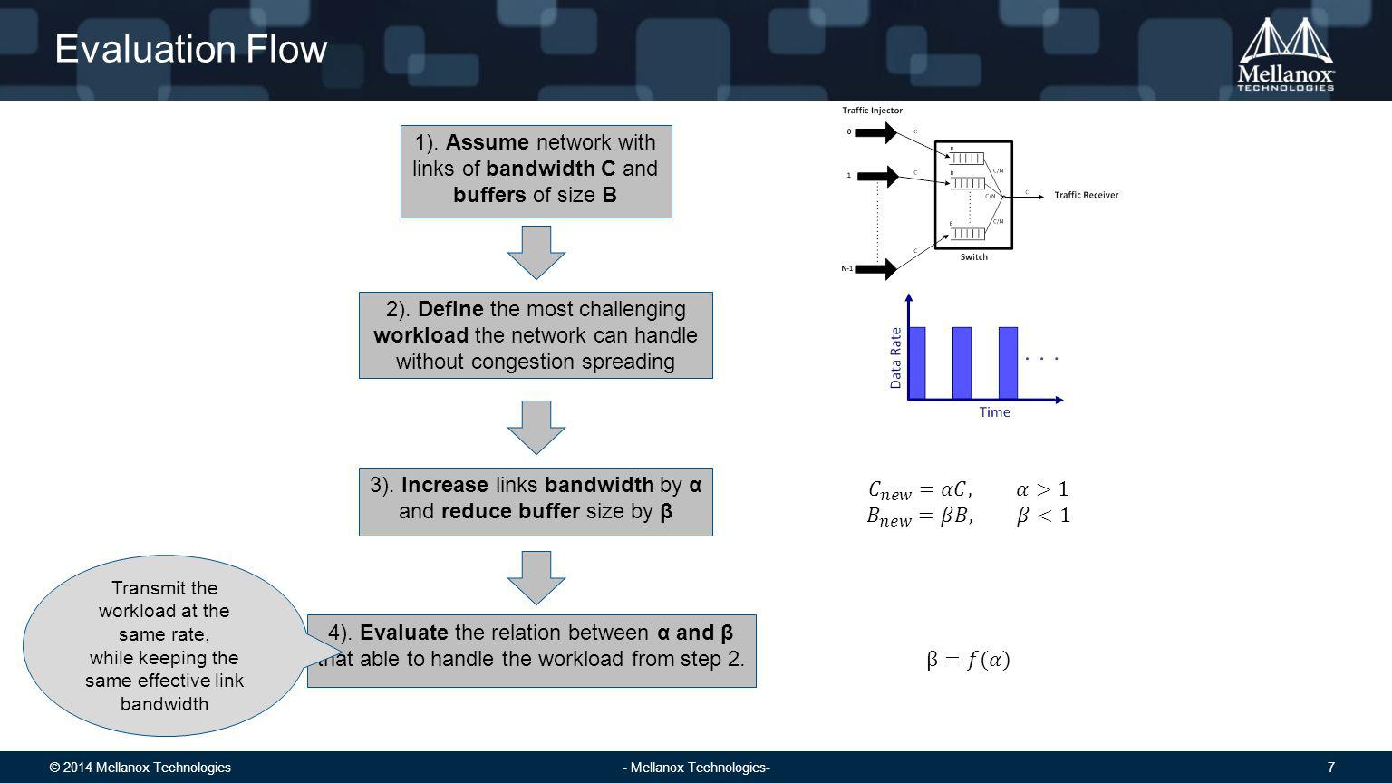 © 2014 Mellanox Technologies 8 - Mellanox Technologies- Network Model The most challenging workload: