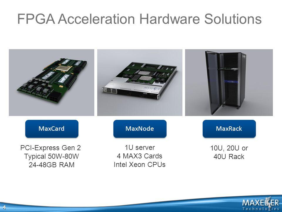 FPGA Acceleration Hardware Solutions MaxRack 10U, 20U or 40U MaxCard 1U server 4 MAX3 Cards Intel Xeon CPUs MaxNode MaxRack PCI-Express Gen 2 Typical 50W-80W 24-48GB RAM 10U, 20U or 40U Rack 4