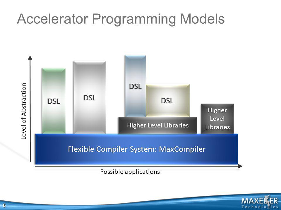 Accelerator Programming Models DSLDSL DSLDSL DSLDSL DSLDSL Possible applications Level of Abstraction Flexible Compiler System: MaxCompilerFlexible Compiler System: MaxCompiler 6 Higher Level LibrariesHigher Level Libraries Higher Level Libraries