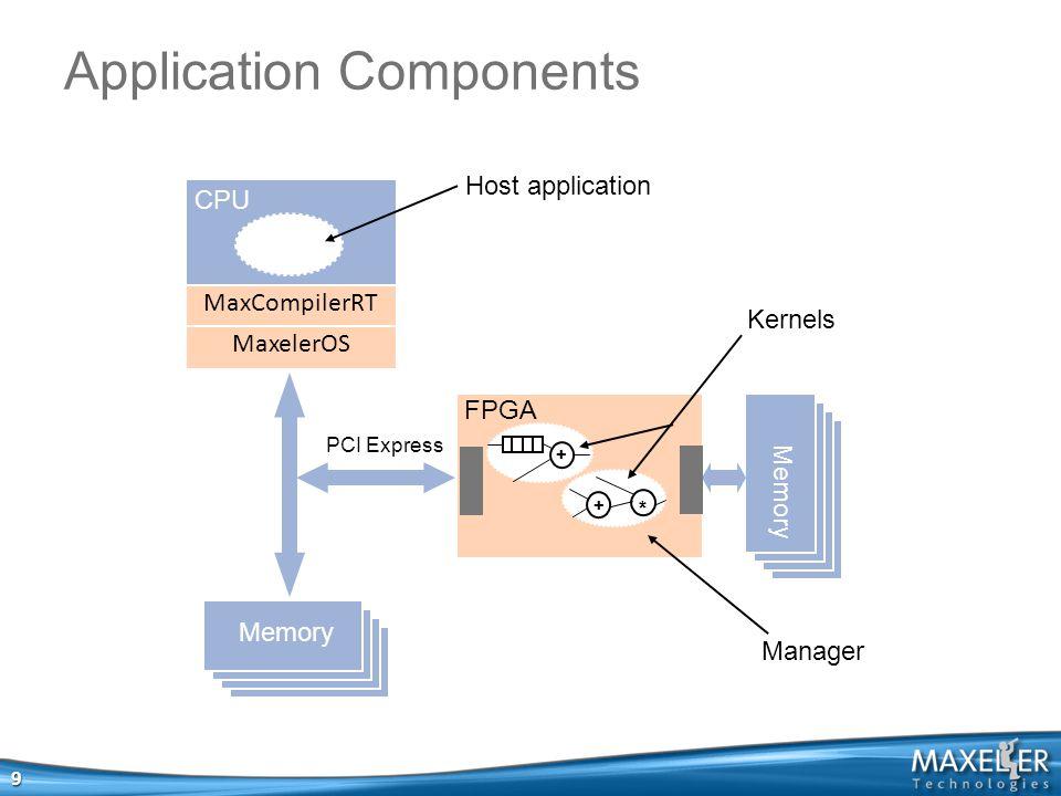Application Components 9 MaxCompilerRT MaxelerOS Memory CPU FPGA Memory PCI Express Kernels * + + Manager Host application