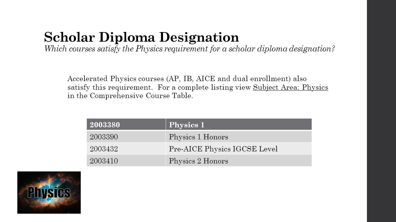 Scholar Diploma Designation Which courses satisfy the Physics requirement for a scholar diploma designation? Accelerated Physics courses (AP, IB, AICE