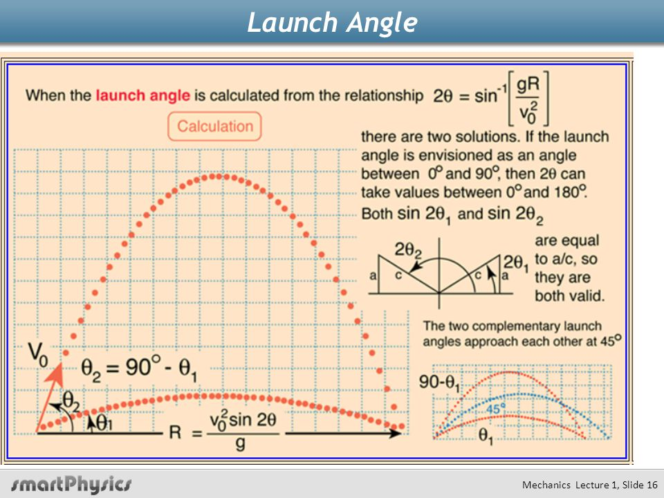 Launch Angle Mechanics Lecture 1, Slide 16