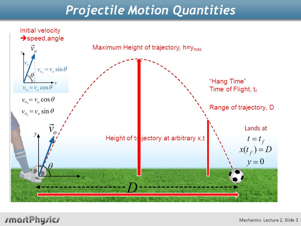 Projectile Motion Quantities Mechanics Lecture 2, Slide 3 Initial velocity  speed,angle Maximum Height of trajectory, h=y max Range of trajectory, D Height of trajectory at arbitrary x,t Hang Time Time of Flight, t f